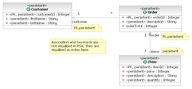 Use of mola tool as rsa plug in for building an is within hibernate uml class diagram with stereotypes in rsa pim model ccuart Gallery